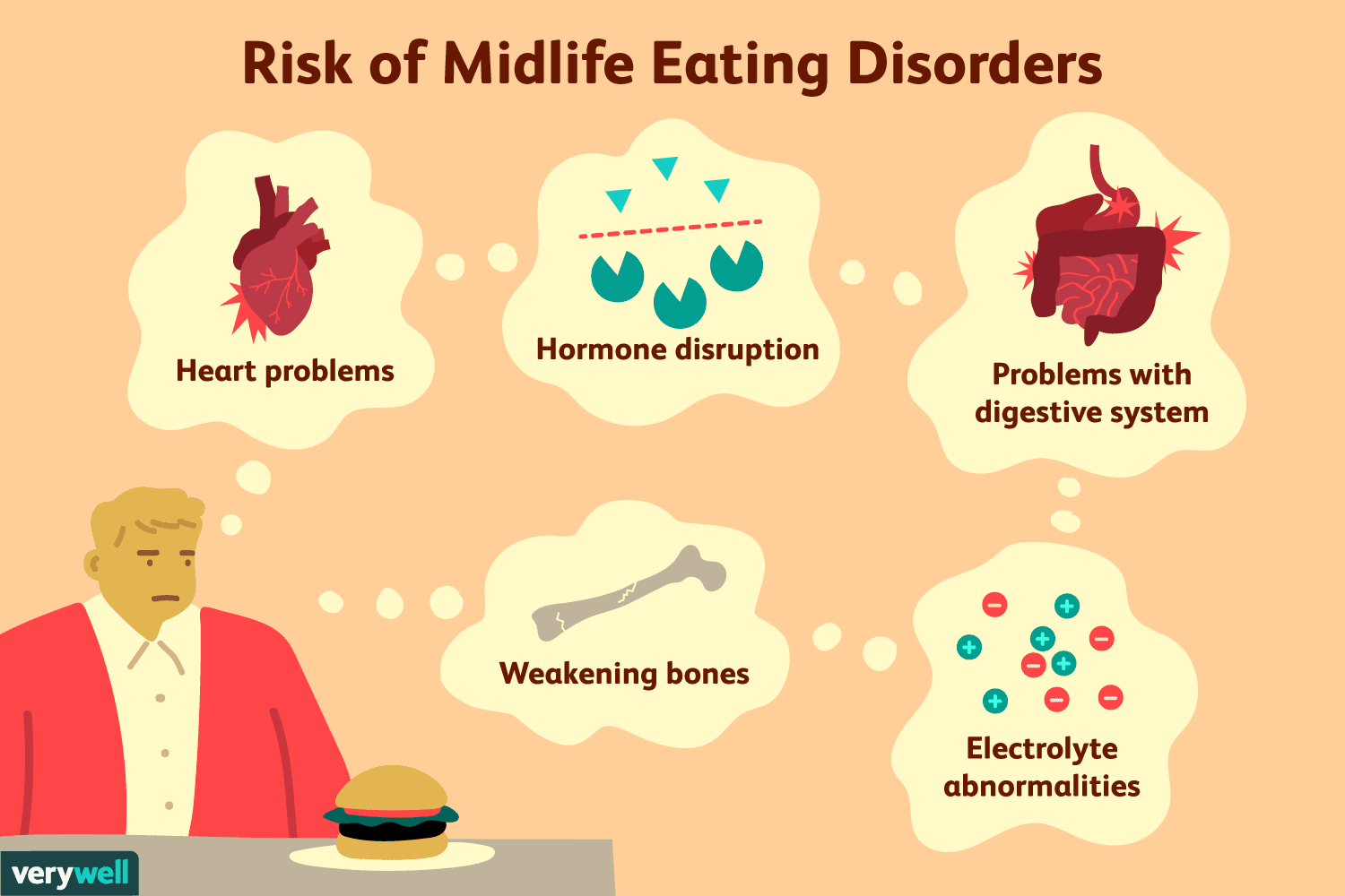 Adults with eating disorders